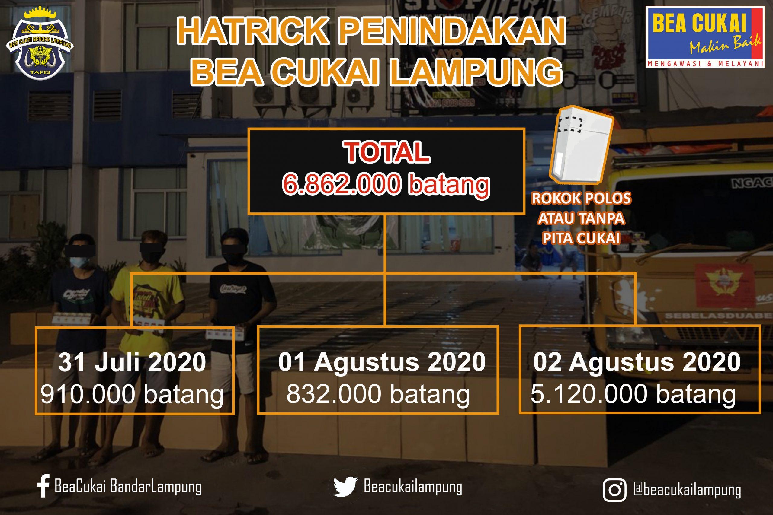 Bea Cukai Lampung, Hatrick Penindakan Dengan Total  6,8 Juta Batang Rokok Ilegal di Masa Liburan Idul Adha